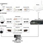 6. Diagrama -CCTV